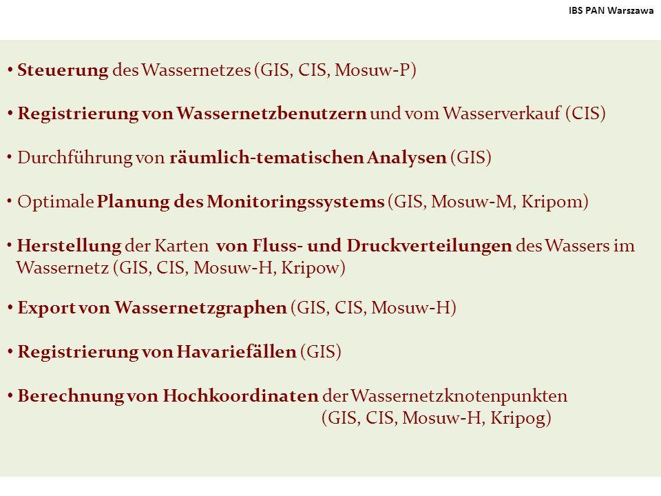 14 IBS PAN Warszawa Steuerung des Wassernetzes (GIS, CIS, Mosuw-P) Registrierung von Wassernetzbenutzern und vom Wasserverkauf (CIS) Durchführung von