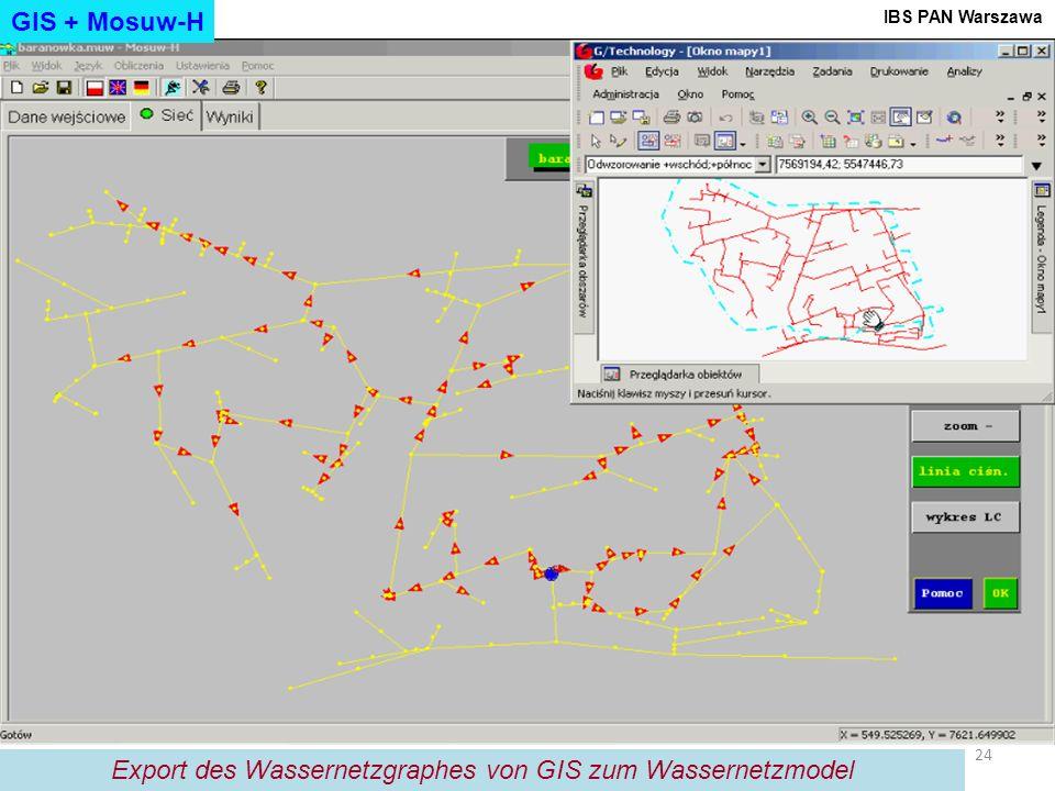 24 IBS PAN Warszawa Export des Wassernetzgraphes von GIS zum Wassernetzmodel GIS + Mosuw-H