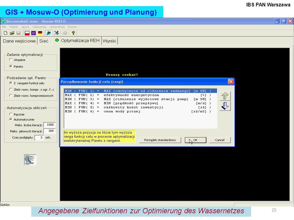 25 IBS PAN Warszawa Angegebene Zielfunktionen zur Optimierung des Wassernetzes GIS + Mosuw-O (Optimierung und Planung)