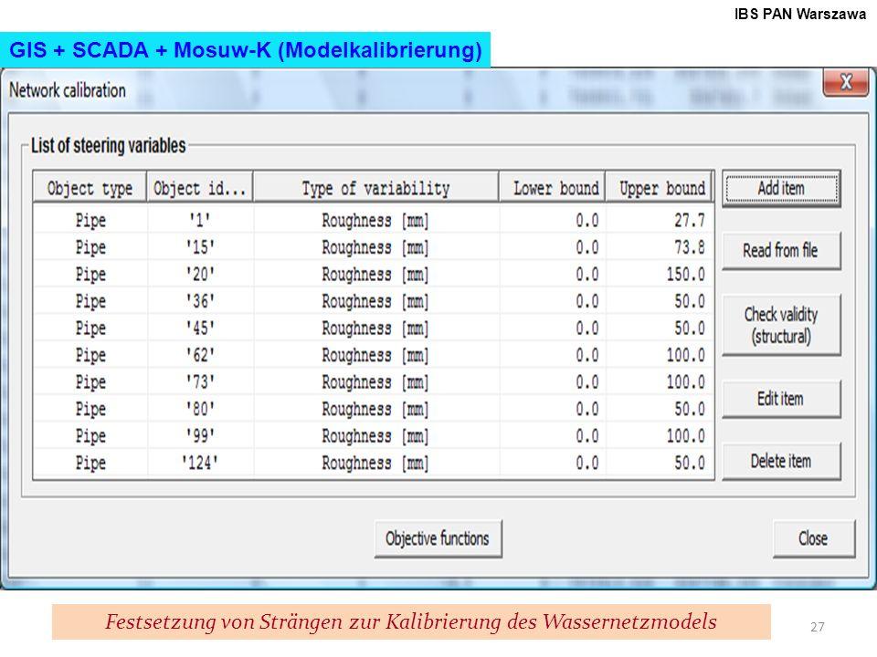 27 IBS PAN Warszawa Festsetzung von Strängen zur Kalibrierung des Wassernetzmodels GIS + SCADA + Mosuw-K (Modelkalibrierung)