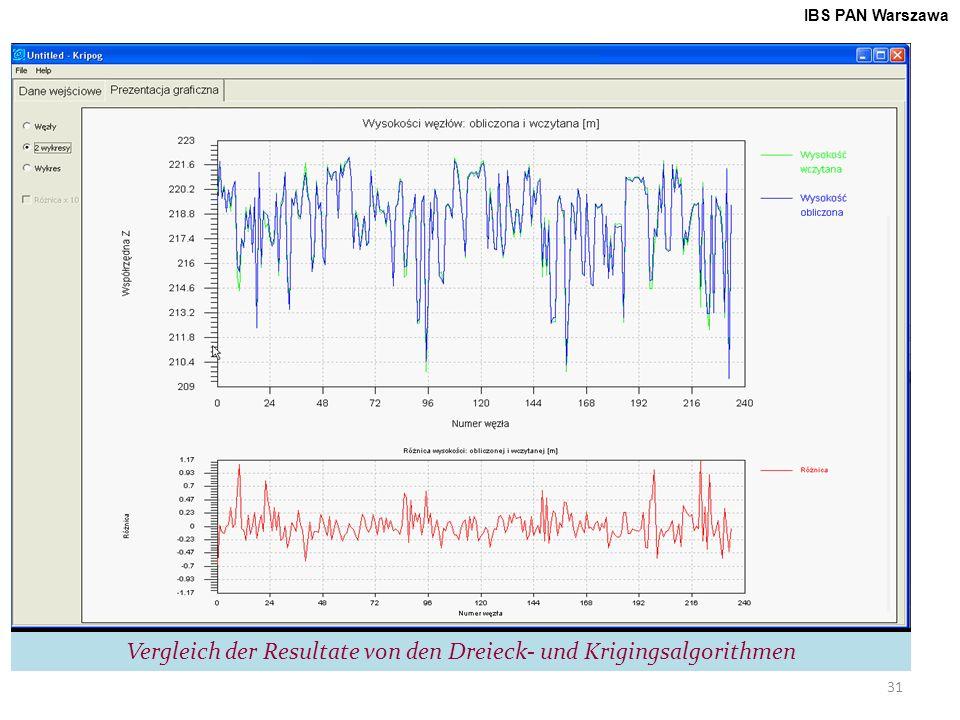 31 Vergleich der Resultate von den Dreieck- und Krigingsalgorithmen IBS PAN Warszawa