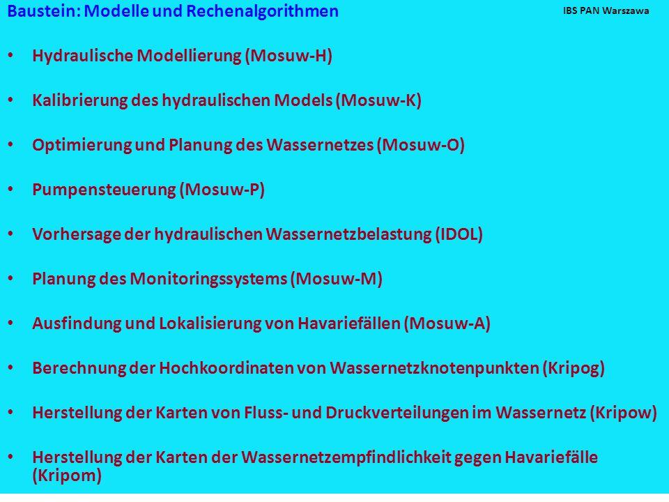 30 Deckung des Wassernetzbereiches mit den Dreiecken GIS + Mosuw-H + Kripog (Berechnung von Hochkoordinaten der Wassernetzknoten)