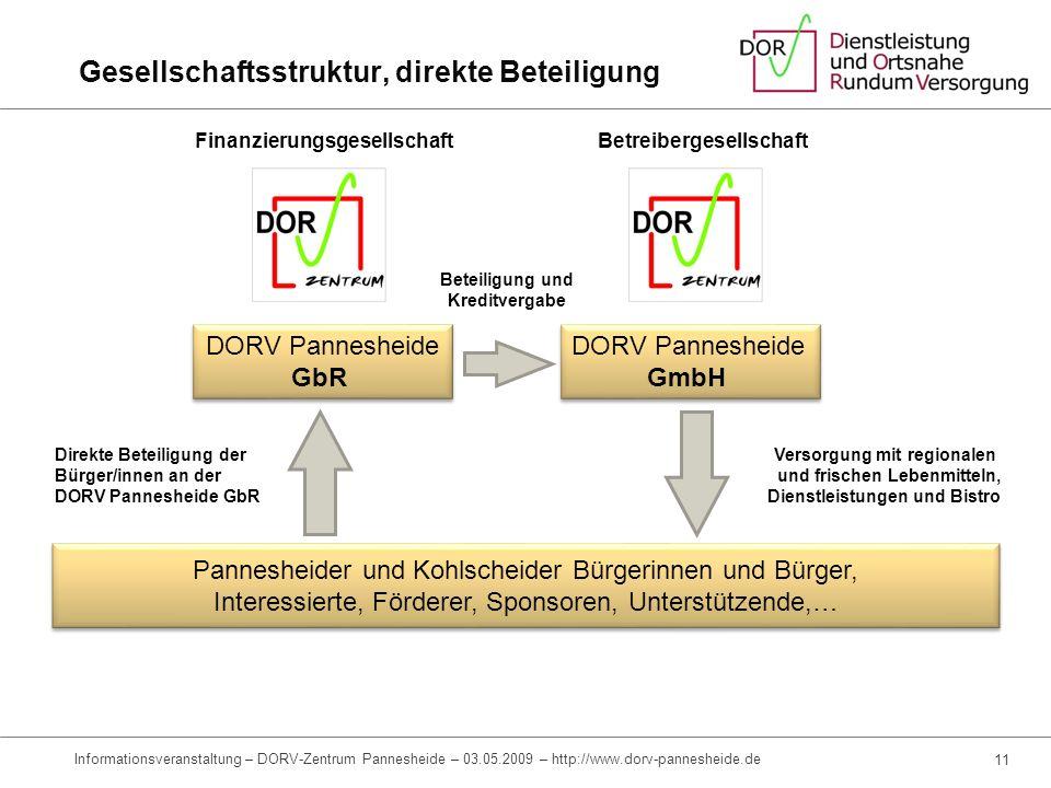 9 Informationsveranstaltung – DORV-Zentrum Pannesheide – 03.05.2009 – http://www.dorv-pannesheide.de Einnahmen und Erträge Einnahmen/Kosten/Gewinn * A