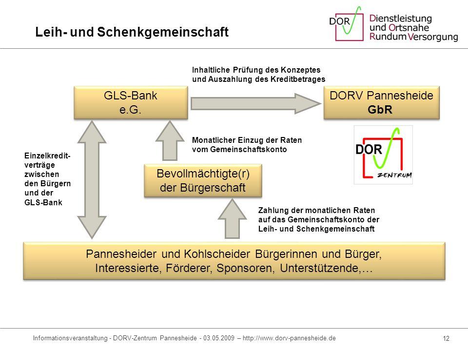 Kapitalbedarf Finanzierungsmix 10 Informationsveranstaltung - DORV-Zentrum Pannesheide - 03.05.2009 – http://www.dorv-pannesheide.de Position Investit