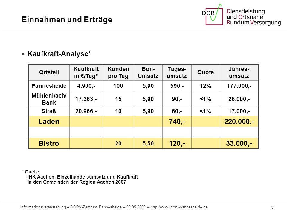 6 Informationsveranstaltung – DORV-Zentrum Pannesheide – 03.05.2009 – http://www.dorv-pannesheide.de Aufwand und Kosten Öffnungszeiten und Personalpla