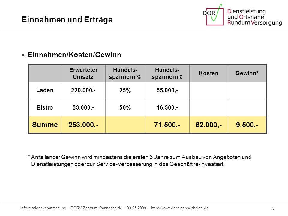 7 Informationsveranstaltung – DORV-Zentrum Pannesheide – 03.05.2009 – http://www.dorv-pannesheide.de Aufwand und Kosten Personalkosten ohne Förder- un