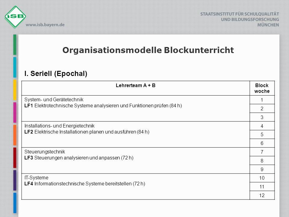 Organisationsmodelle Blockunterricht Lehrerteam A + BBlock woche System- und Gerätetechnik LF1 Elektrotechnische Systeme analysieren und Funktionen pr