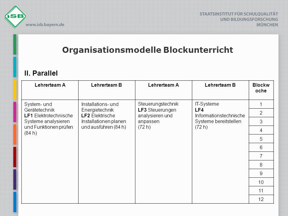 Organisationsmodelle Blockunterricht II. Parallel Lehrerteam ALehrerteam BLehrerteam ALehrerteam BBlockw oche System- und Gerätetechnik LF1 Elektrotec