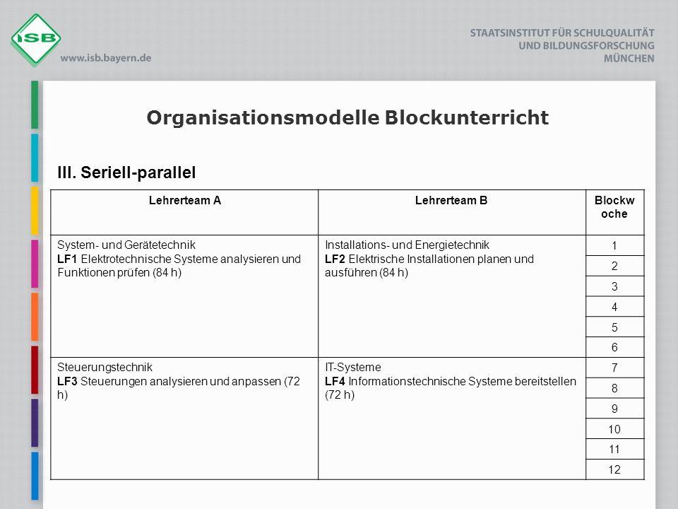Organisationsmodelle Blockunterricht III. Seriell-parallel Lehrerteam ALehrerteam BBlockw oche System- und Gerätetechnik LF1 Elektrotechnische Systeme