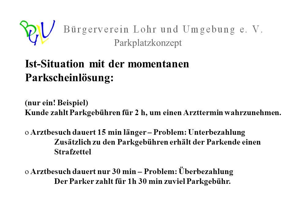 Parkplatzkonzept Ist-Situation mit der momentanen Parkscheinlösung: (nur ein! Beispiel) Kunde zahlt Parkgebühren für 2 h, um einen Arzttermin wahrzune