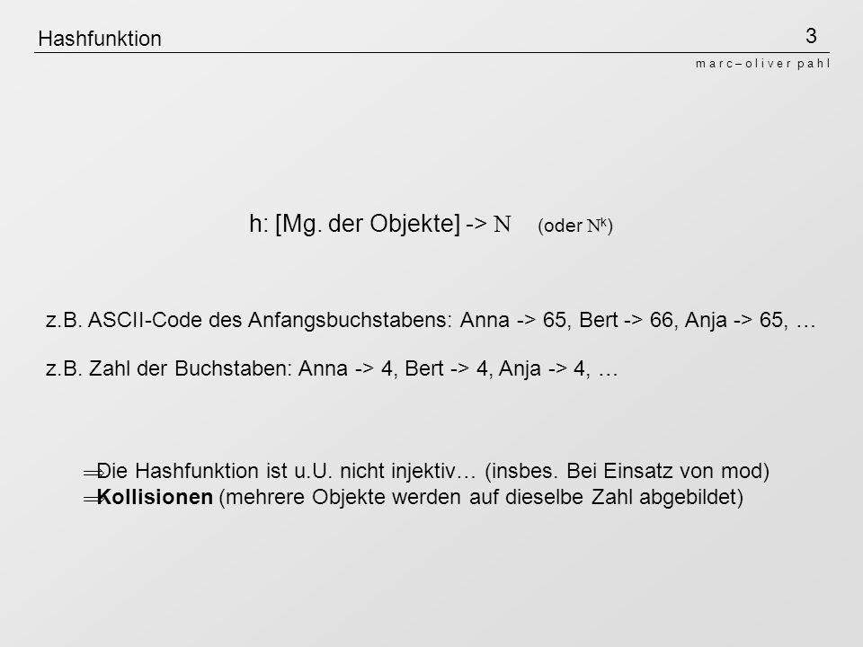 3 m a r c – o l i v e r p a h l Hashfunktion h: [Mg.