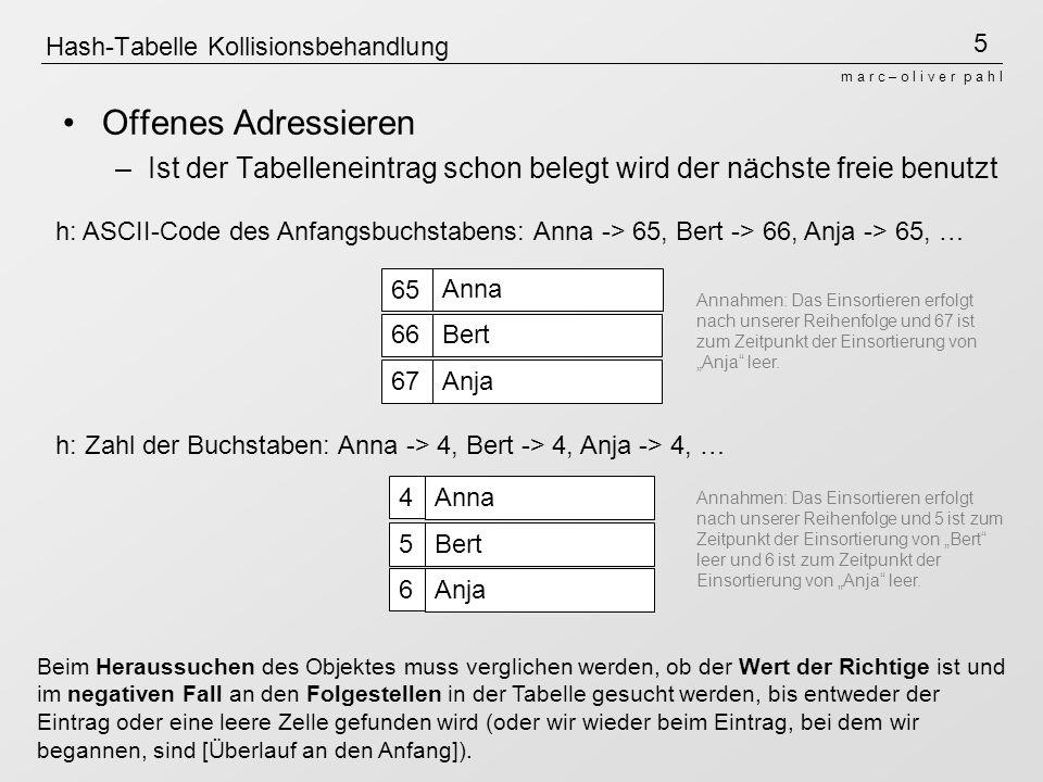 5 m a r c – o l i v e r p a h l Hash-Tabelle Kollisionsbehandlung Offenes Adressieren –Ist der Tabelleneintrag schon belegt wird der nächste freie benutzt h: ASCII-Code des Anfangsbuchstabens: Anna -> 65, Bert -> 66, Anja -> 65, … 65 Anna66Bert h: Zahl der Buchstaben: Anna -> 4, Bert -> 4, Anja -> 4, … 4 Anna Beim Heraussuchen des Objektes muss verglichen werden, ob der Wert der Richtige ist und im negativen Fall an den Folgestellen in der Tabelle gesucht werden, bis entweder der Eintrag oder eine leere Zelle gefunden wird (oder wir wieder beim Eintrag, bei dem wir begannen, sind [Überlauf an den Anfang]).