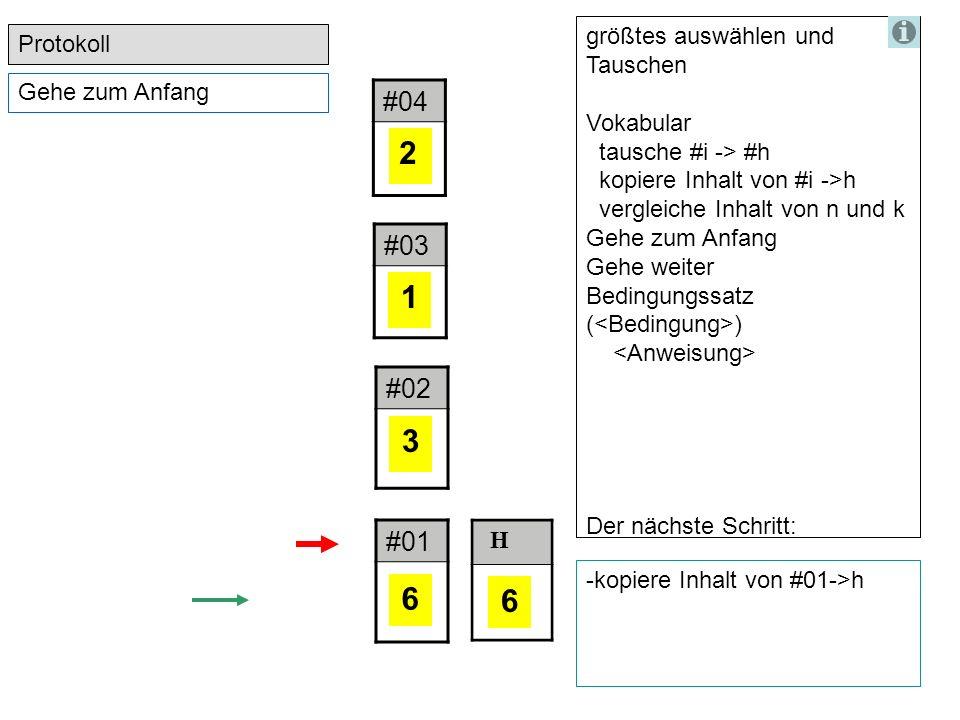 #04 #03 #02 #01 2 1 3 6 größtes auswählen und Tauschen Vokabular tausche #i -> #h kopiere Inhalt von #i ->h vergleiche Inhalt von n und k Gehe zum Anfang Gehe weiter Bedingungssatz ( ) Der nächste Schritt: H Protokoll Gehe zum Anfang -kopiere Inhalt von #01->h 6