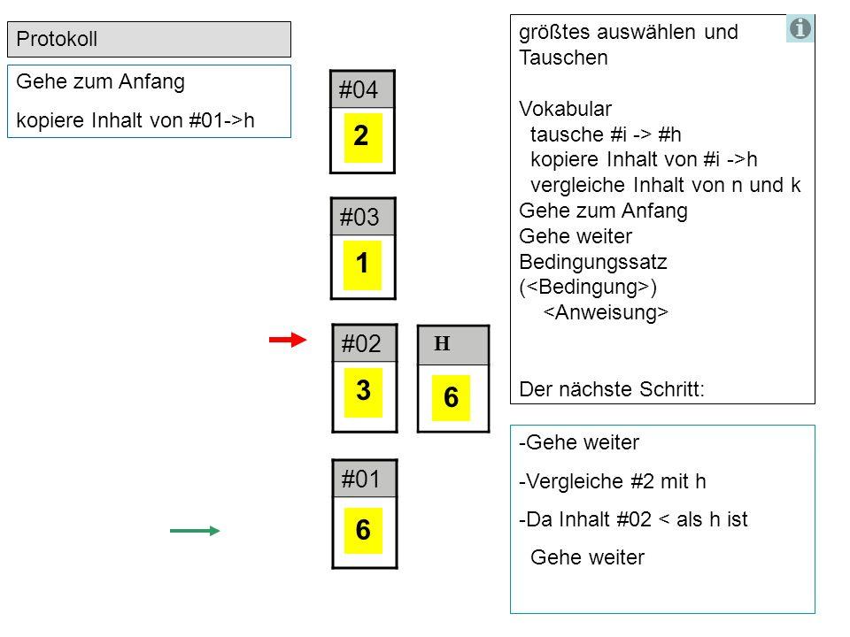 #04 #03 #02 #01 2 1 3 6 größtes auswählen und Tauschen Vokabular tausche #i -> #h kopiere Inhalt von #i ->h vergleiche Inhalt von n und k Gehe zum Anfang Gehe weiter Bedingungssatz ( ) Der nächste Schritt: H Protokoll Gehe zum Anfang kopiere Inhalt von #01->h -Gehe weiter -Vergleiche #2 mit h -Da Inhalt #02 < als h ist Gehe weiter 6