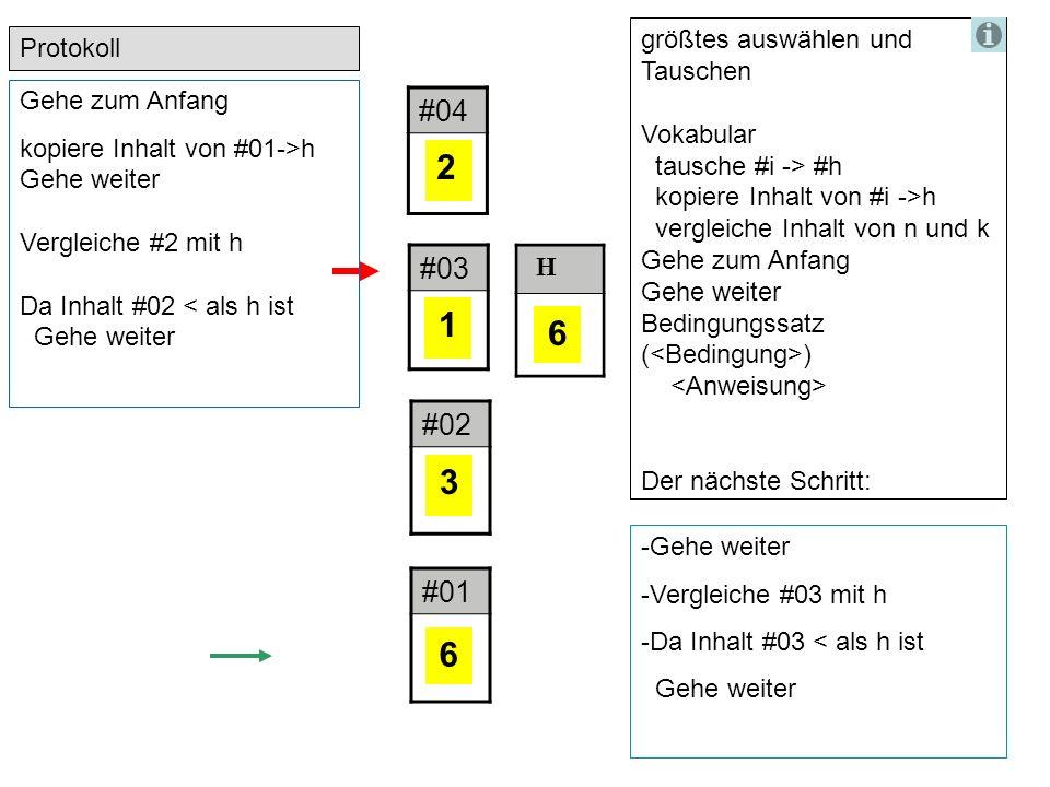 #04 #03 #02 #01 2 1 3 6 größtes auswählen und Tauschen Vokabular tausche #i -> #h kopiere Inhalt von #i ->h vergleiche Inhalt von n und k Gehe zum Anfang Gehe weiter Bedingungssatz ( ) Der nächste Schritt: H Protokoll -Gehe weiter -Vergleiche #03 mit h -Da Inhalt #03 < als h ist Gehe weiter 6 Gehe zum Anfang kopiere Inhalt von #01->h Gehe weiter Vergleiche #2 mit h Da Inhalt #02 < als h ist Gehe weiter