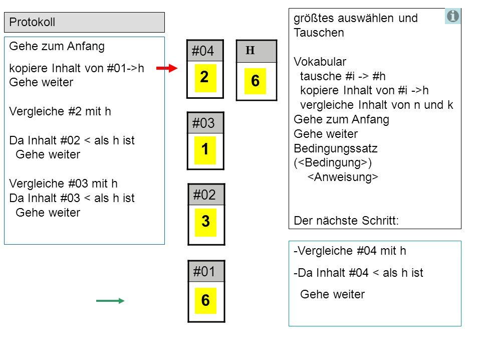 #04 #03 #02 #01 2 1 3 6 größtes auswählen und Tauschen Vokabular tausche #i -> #h kopiere Inhalt von #i ->h vergleiche Inhalt von n und k Gehe zum Anfang Gehe weiter Bedingungssatz ( ) Der nächste Schritt: H Protokoll 6 Gehe zum Anfang kopiere Inhalt von #01->h Gehe weiter Vergleiche #2 mit h Da Inhalt #02 < als h ist Gehe weiter Vergleiche #03 mit h Da Inhalt #03 < als h ist Gehe weiter Vergleiche #04 mit h Da Inhalt #04 < als h ist Gehe weiter