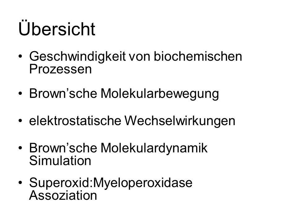 Peroxidase (PO) Reaktion viele Einzelreaktionen Zwischenprodukte: z.