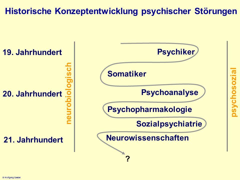© Wolfgang Gaebel Historische Konzeptentwicklung psychischer Störungen neurobiologisch psychosozial 19. Jahrhundert 20. Jahrhundert 21. Jahrhundert Ps