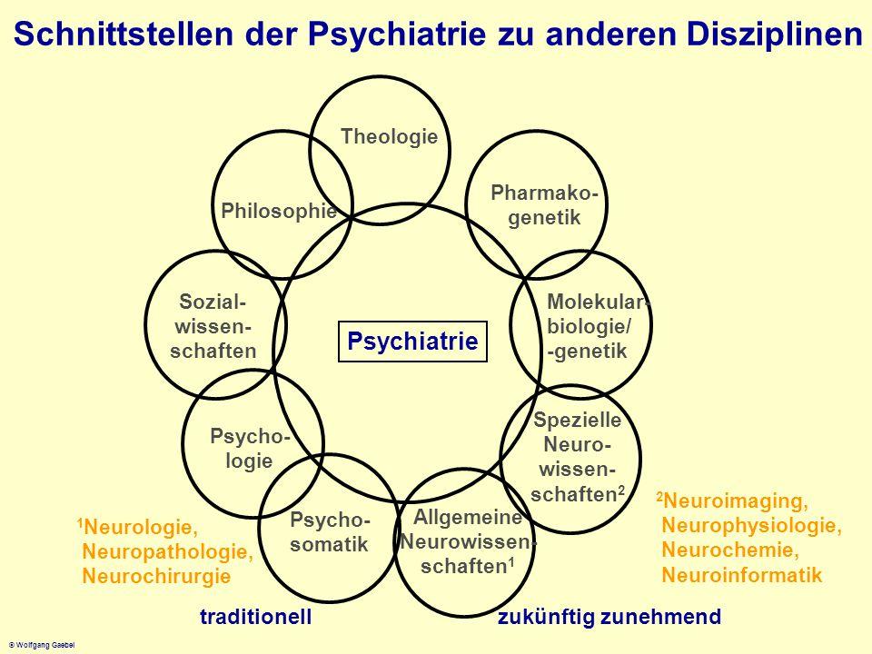 © Wolfgang Gaebel Schnittstellen der Psychiatrie zu anderen Disziplinen Molekular- biologie/ -genetik Psychiatrie Theologie Philosophie Sozial- wissen