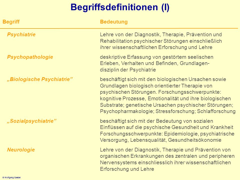 © Wolfgang Gaebel Begriffsdefinitionen (I) BegriffBedeutung PsychiatrieLehre von der Diagnostik, Therapie, Prävention und Rehabilitation psychischer S