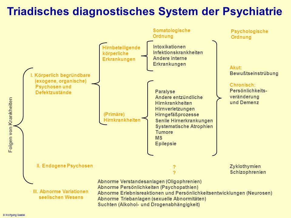 © Wolfgang Gaebel Triadisches diagnostisches System der Psychiatrie I. Körperlich begründbare (exogene, organische) Psychosen und Defektzustände II. E