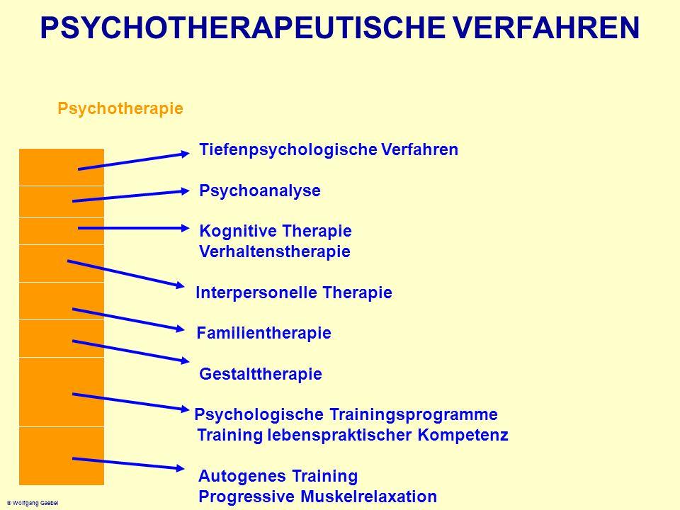 © Wolfgang Gaebel PSYCHOTHERAPEUTISCHE VERFAHREN Psychotherapie Tiefenpsychologische Verfahren Psychoanalyse Kognitive Therapie Verhaltenstherapie Int