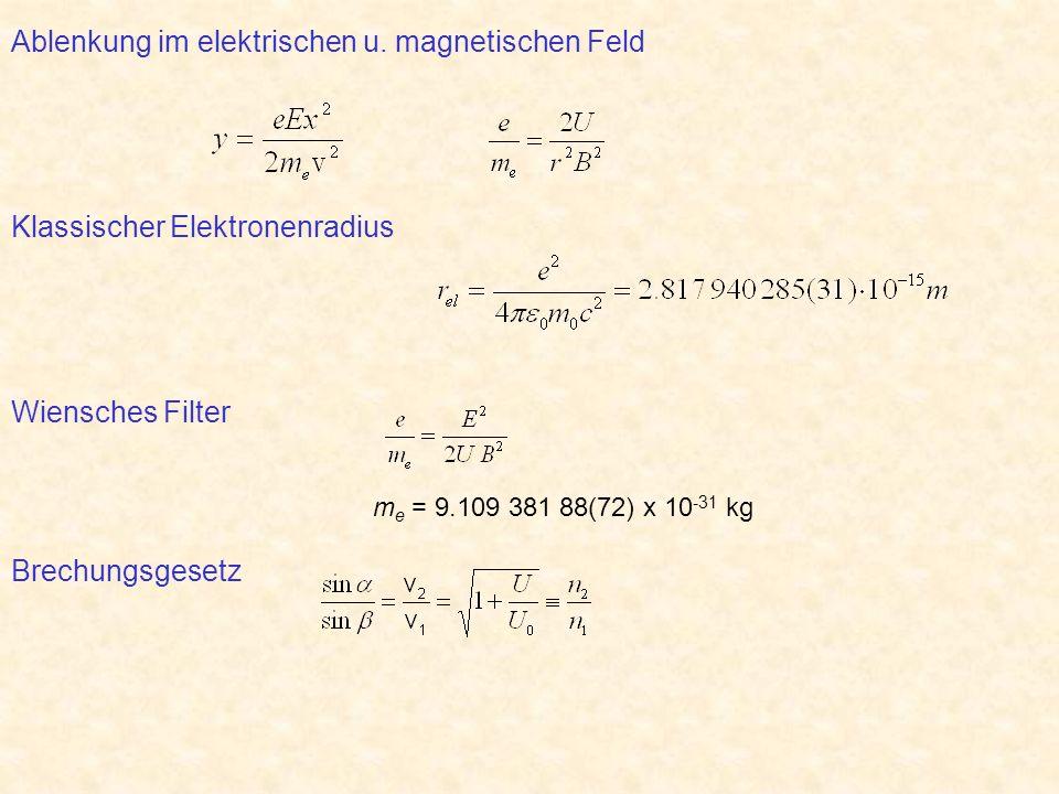 Ablenkung im elektrischen u. magnetischen Feld Klassischer Elektronenradius Wiensches Filter m e = 9.109 381 88(72) x 10 -31 kg Brechungsgesetz