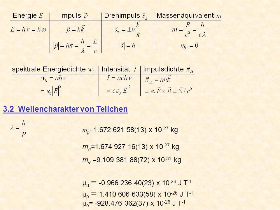 3.2 Wellencharakter von Teilchen m p = 1.672 621 58(13) x 10 -27 kg m n =1.674 927 16(13) x 10 -27 kg m e =9.109 381 88(72) x 10 -31 kg µ n = -0.966 2