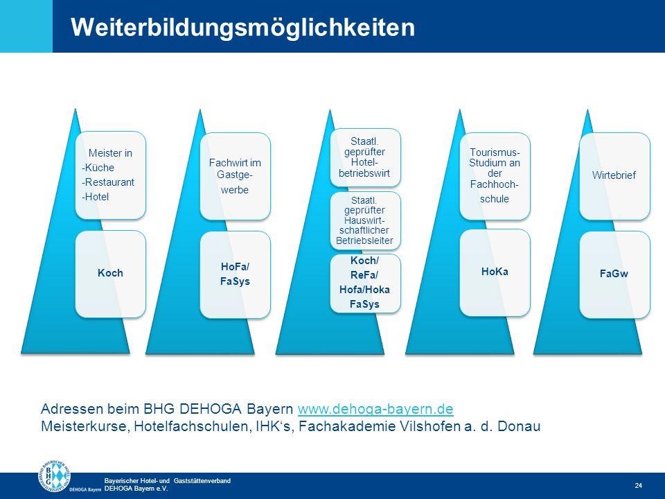 Zurück zur ersten Seite Bayerischer Hotel- und Gaststättenverband DEHOGA Bayern e.V. Adressen beim BHG DEHOGA Bayern www.dehoga-bayern.dewww.dehoga-ba