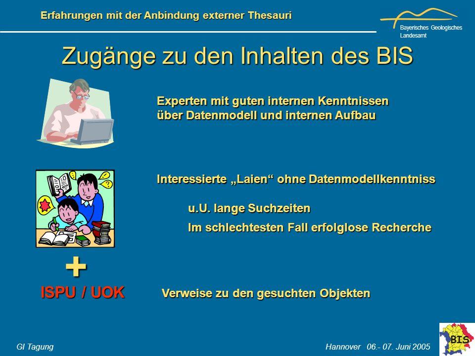 Bayerisches Geologisches Landesamt GI Tagung Hannover 06.- 07. Juni 2005 Erfahrungen mit der Anbindung externer Thesauri Zugänge zu den Inhalten des B