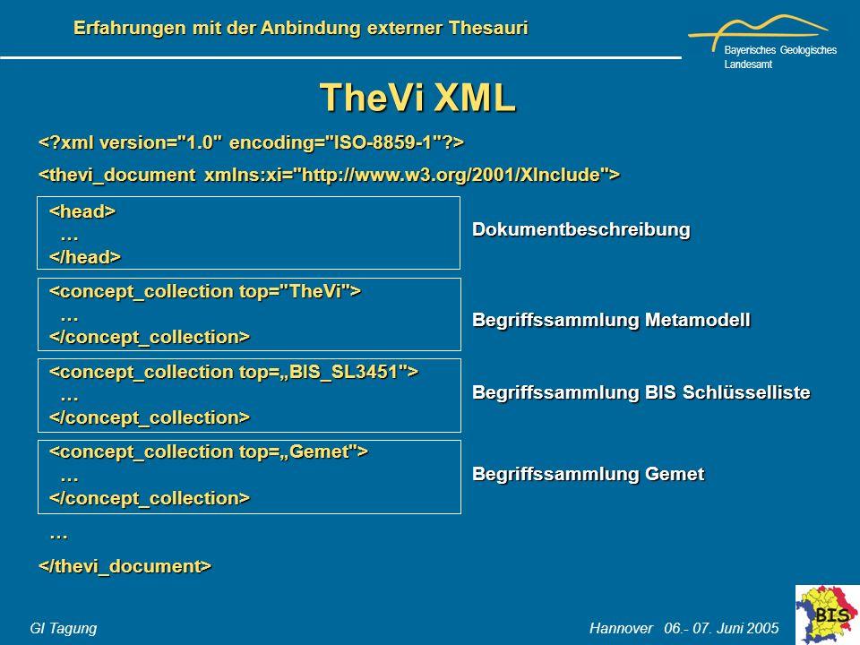 Bayerisches Geologisches Landesamt GI Tagung Hannover 06.- 07. Juni 2005 Erfahrungen mit der Anbindung externer Thesauri TheVi XML … … … … …</thevi_do