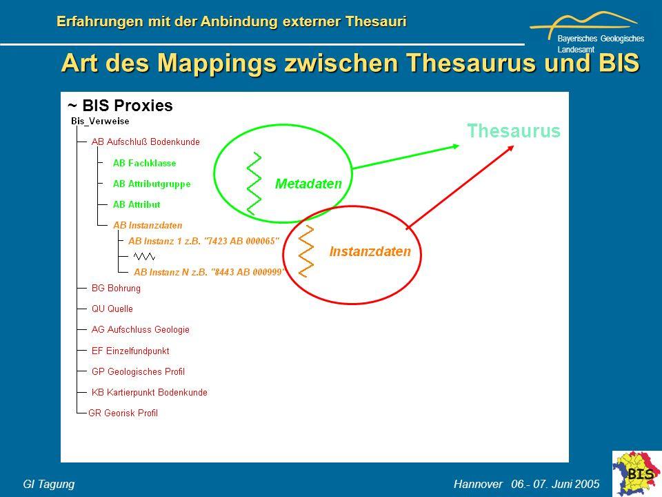 Bayerisches Geologisches Landesamt GI Tagung Hannover 06.- 07. Juni 2005 Erfahrungen mit der Anbindung externer Thesauri Art des Mappings zwischen The