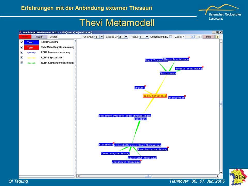 Bayerisches Geologisches Landesamt GI Tagung Hannover 06.- 07. Juni 2005 Erfahrungen mit der Anbindung externer Thesauri Thevi Metamodell