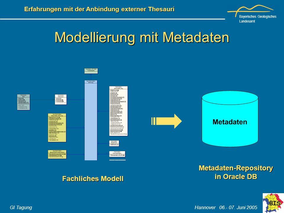 Bayerisches Geologisches Landesamt GI Tagung Hannover 06.- 07. Juni 2005 Erfahrungen mit der Anbindung externer Thesauri Modellierung mit Metadaten Fa
