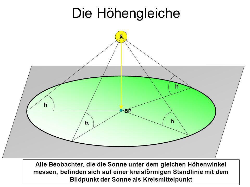 Die Höhengleiche S BP h h h Alle Beobachter, die die Sonne unter dem gleichen Höhenwinkel messen, befinden sich auf einer kreisförmigen Standlinie mit