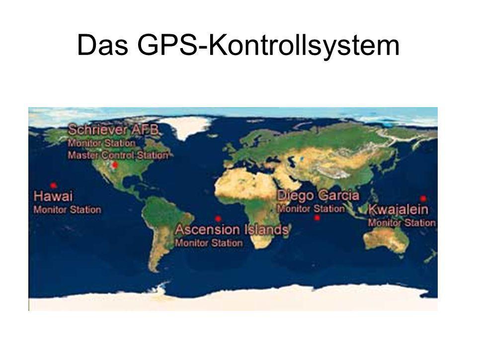Das GPS-Kontrollsystem
