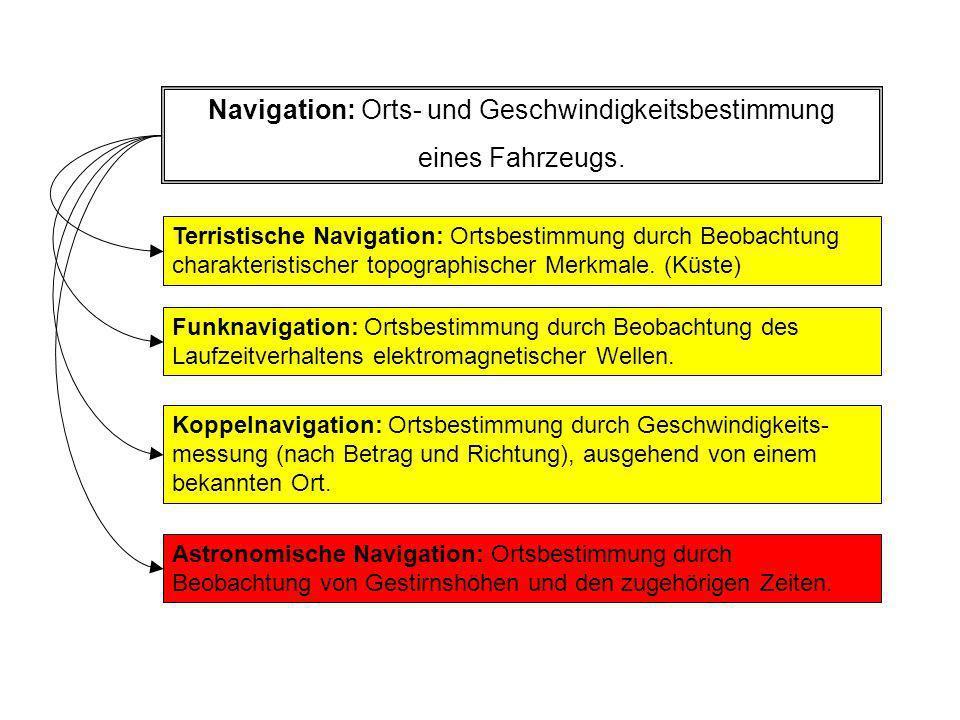 Navigation: Orts- und Geschwindigkeitsbestimmung eines Fahrzeugs. Terristische Navigation: Ortsbestimmung durch Beobachtung charakteristischer topogra
