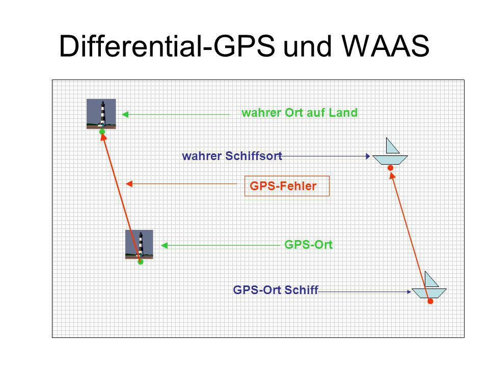 Differential-GPS und WAAS wahrer Ort auf Land GPS-Ort GPS-Fehler GPS-Ort Schiff wahrer Schiffsort