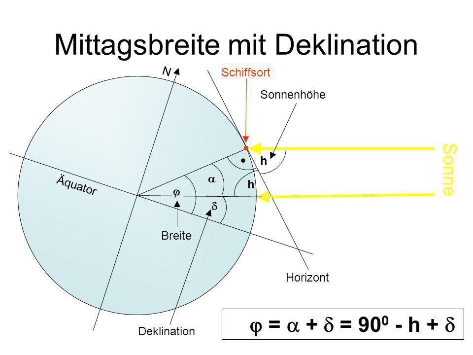 Mittagsbreite mit Deklination h h Deklination Sonnenhöhe = + = 90 0 - h + Horizont Äquator Sonne N Schiffsort Breite