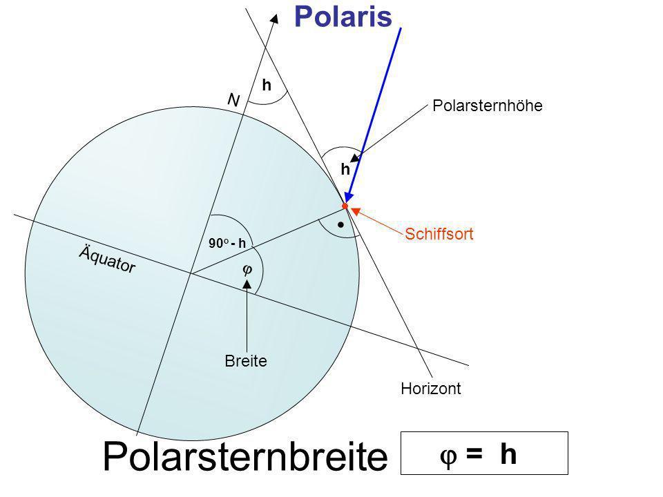 Äquator N Horizont h = h h Polaris 90 o - h Polarsternhöhe Schiffsort Polarsternbreite Breite
