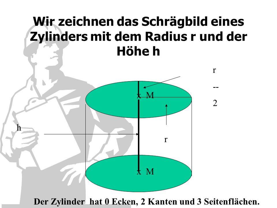 Wir zeichnen das Schrägbild eines Zylinders mit dem Radius r und der Höhe h r r -- 2 x M h Der Zylinder hat 0 Ecken, 2 Kanten und 3 Seitenflächen.