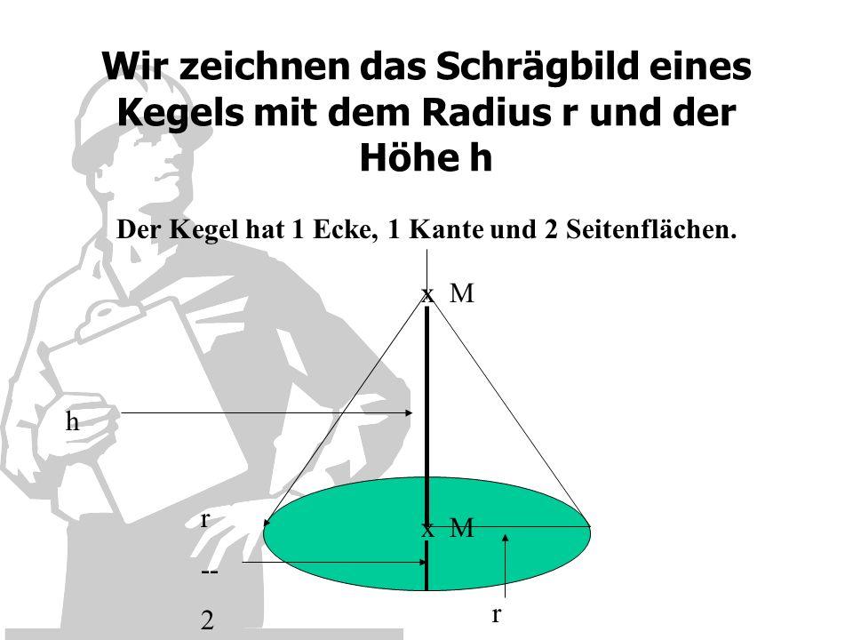 Wir zeichnen das Schrägbild eines Kegels mit dem Radius r und der Höhe h r r -- 2 x M h Der Kegel hat 1 Ecke, 1 Kante und 2 Seitenflächen.