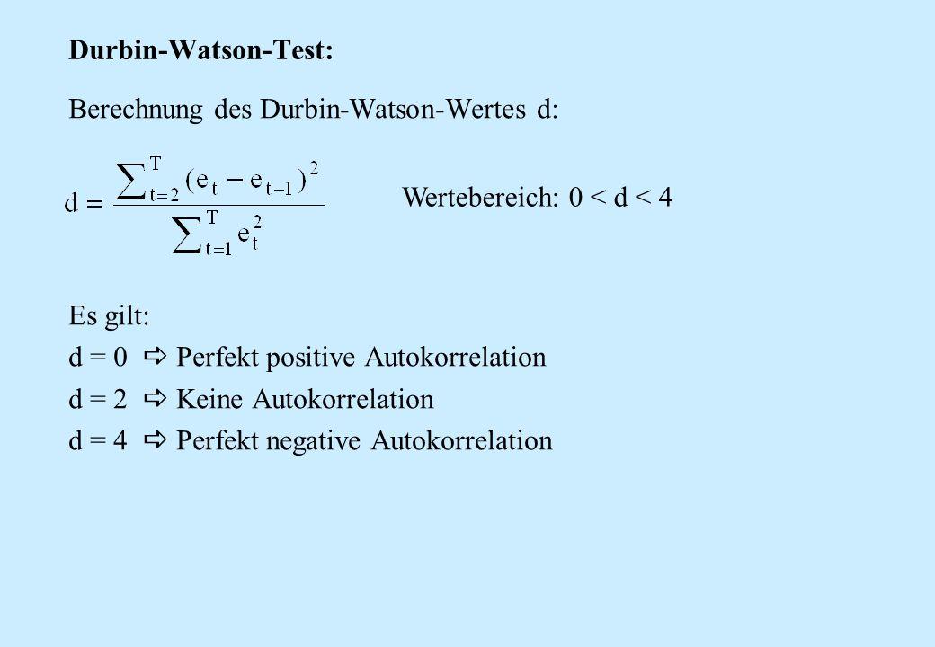 Durbin-Watson-Test: Berechnung des Durbin-Watson-Wertes d: Es gilt: d = 0 Perfekt positive Autokorrelation d = 2 Keine Autokorrelation d = 4 Perfekt n