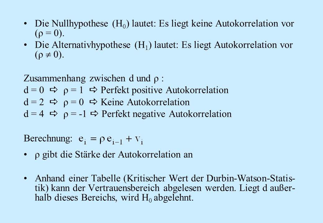 Die Nullhypothese (H 0 ) lautet: Es liegt keine Autokorrelation vor (ρ = 0). Die Alternativhypothese (H 1 ) lautet: Es liegt Autokorrelation vor (ρ 0)