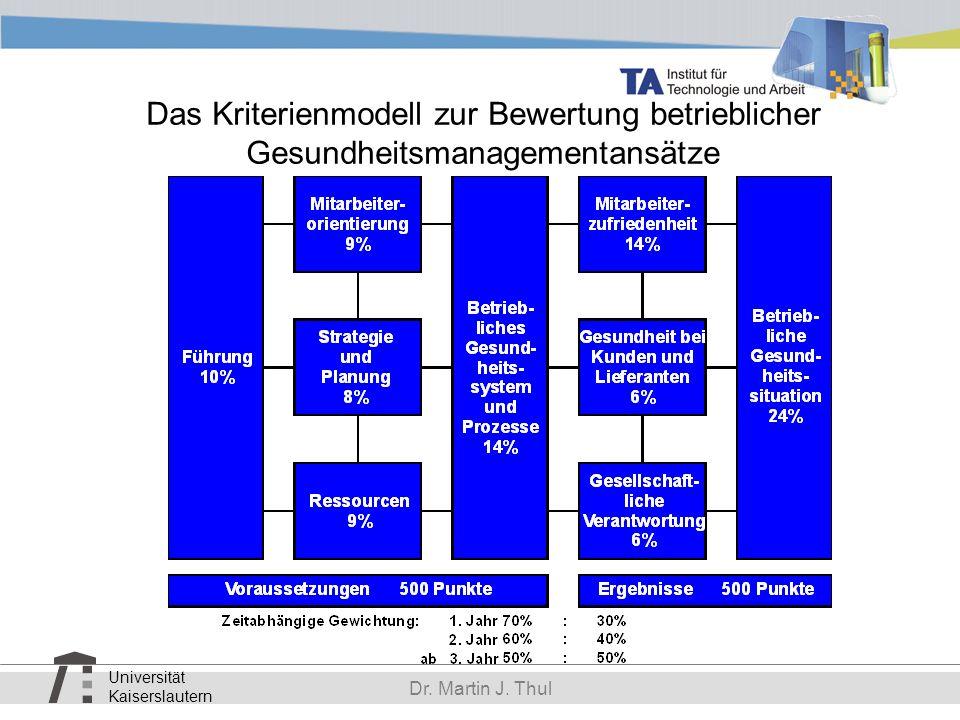 Universität Kaiserslautern Dr. Martin J. Thul Das Kriterienmodell zur Bewertung betrieblicher Gesundheitsmanagementansätze
