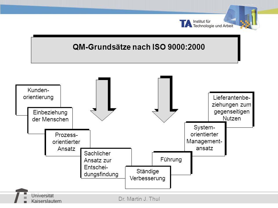 Universität Kaiserslautern Dr. Martin J. Thul Lieferantenbe- ziehungen zum gegenseitigen Nutzen System- orientierter Management- ansatz Führung QM-Gru