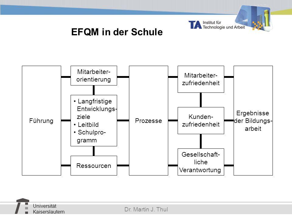 Universität Kaiserslautern Dr. Martin J. Thul Mitarbeiter- orientierung Langfristige Entwicklungs- ziele Leitbild Schulpro- gramm Ressourcen Prozesse