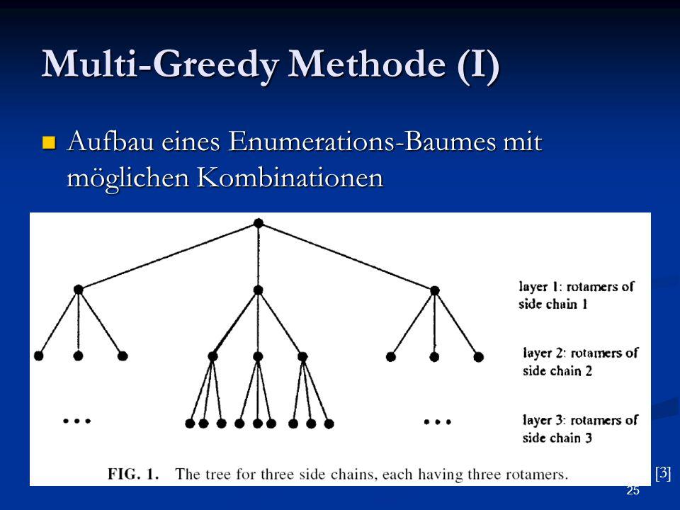 25 Multi-Greedy Methode (I) Aufbau eines Enumerations-Baumes mit möglichen Kombinationen Aufbau eines Enumerations-Baumes mit möglichen Kombinationen