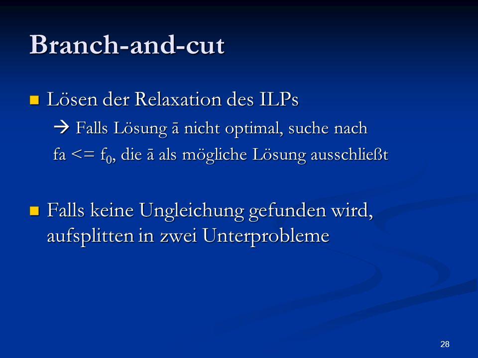 28 Branch-and-cut Lösen der Relaxation des ILPs Lösen der Relaxation des ILPs Falls Lösung ā nicht optimal, suche nach Falls Lösung ā nicht optimal, s