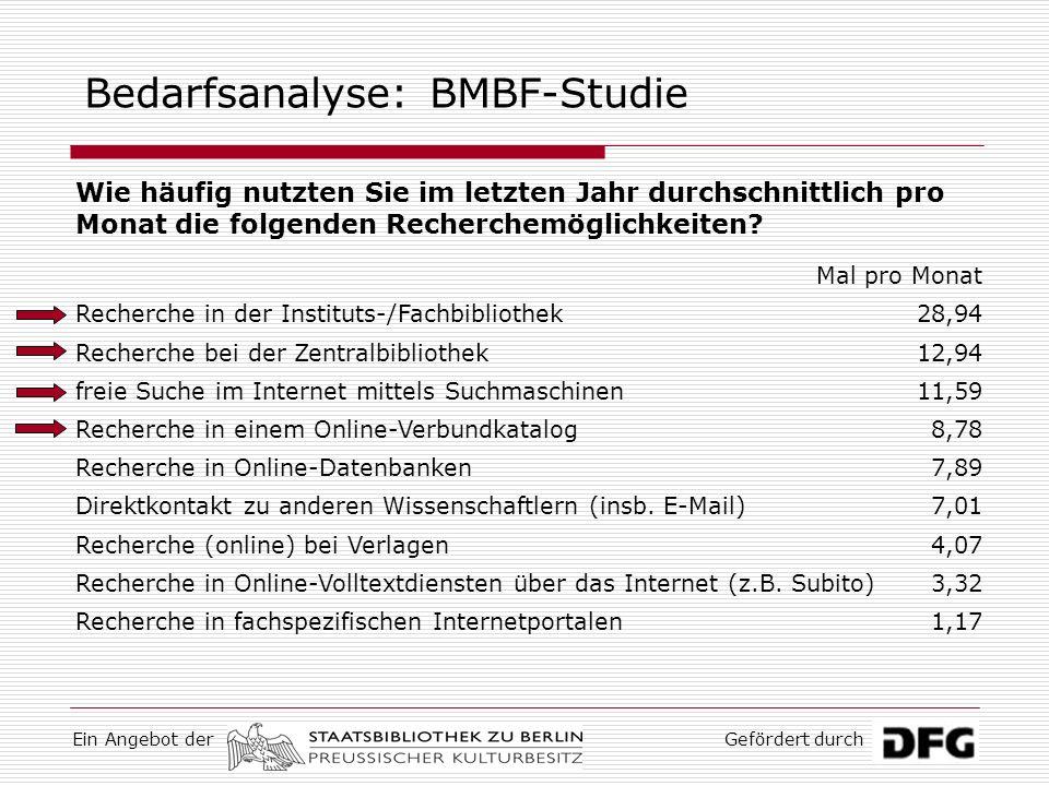 Ein Angebot derGefördert durch Bedarfsanalyse: BMBF-Studie Wie erfahren Sie von neuen für Sie relevanten Publikationen.